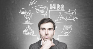 What is an MBA?