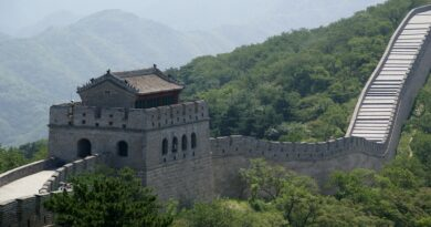Postgraduate courses in Chinese